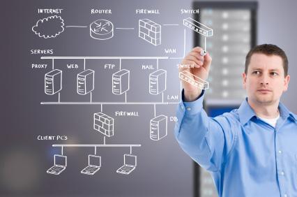 Server Monitoring